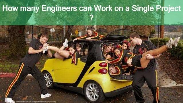 @aviranm How many Engineers can Work on a Single Project ? http://cdn.wp.sunmotors.co.uk/get/2014/03/cars.28.620x413.jpg