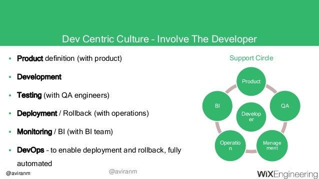 @aviranm Develop er Product QA Manage ment Operatio n BI Dev Centric Culture – Involve The Developer  Product definition ...