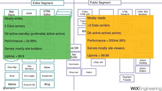 REST-API Versioning Strategies - DZone Integration
