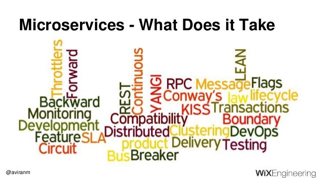 @aviranm Microservices - What Does it Take