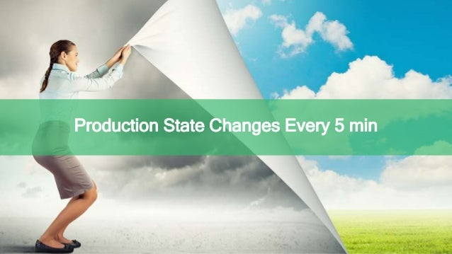 @aviranm Production State Changes Every 5 min