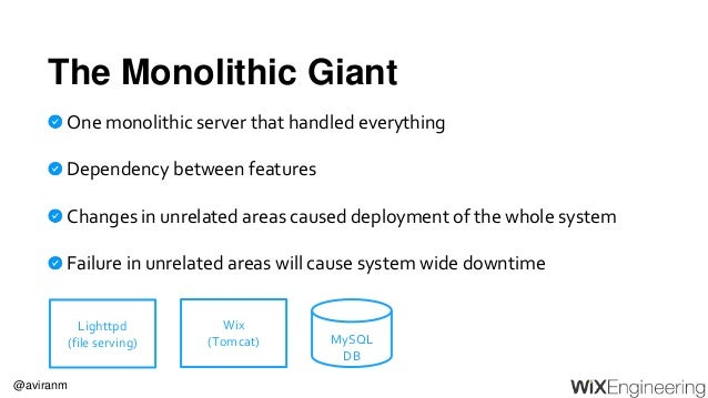 @aviranm The Monolithic Giant One monolithic server that handled everything Dependency between features Changes in unrelat...