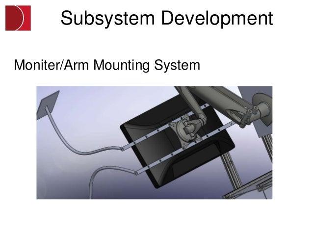 Subsystem DevelopmentMoniter/Arm Mounting System