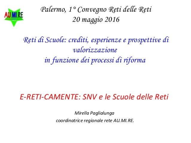 Palermo, 1° Convegno Reti delle Reti 20 maggio 2016 Reti di Scuole: crediti, esperienze e prospettive di valorizzazione in...