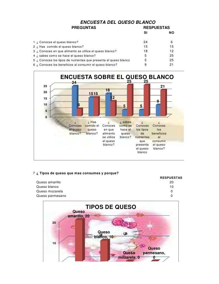 ENCUESTA DEL QUESO BLANCO                            PREGUNTAS                                            RESPUESTAS      ...