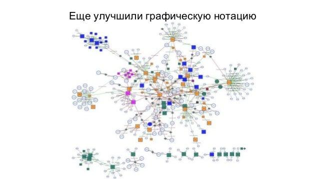 Информация об узле Информация о ребре