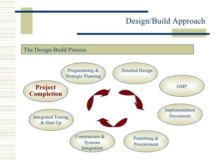 Miros Design Build Approach 2 26 10