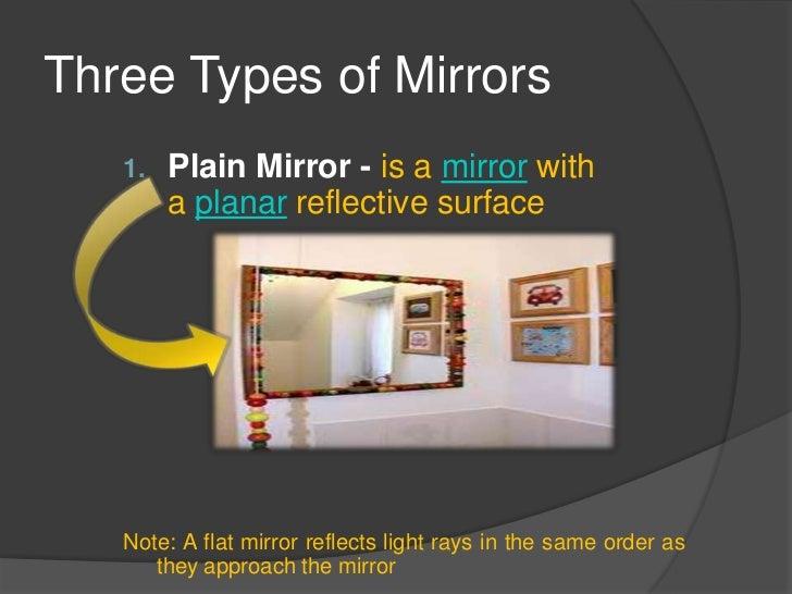 Mirror Physics By Rey San Andrew Rimando
