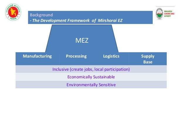 Background : Development Suitability Analysis Protect Environment Reduce construction cost Reduce construction cost Access...