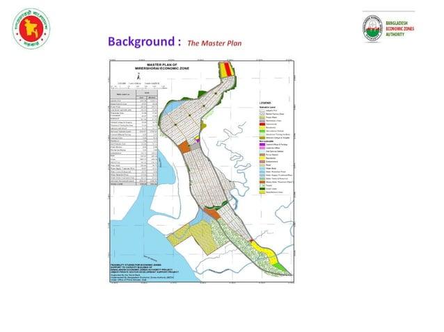 Economic Zone- Proposed Location Panoramic view of the proposed Economic Zone