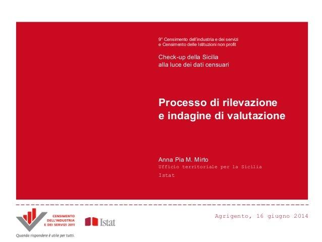 Agrigento, 16 giugno 2014 Processo di rilevazione e indagine di valutazione Anna Pia M. Mirto Ufficio territoriale per la ...