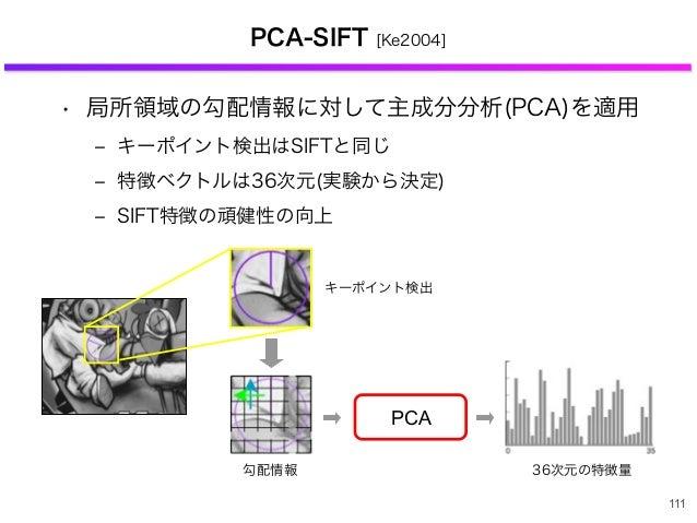 PCA-SIFT [Ke2004] • 局所領域の勾配情報に対して主成分分析(PCA)を適用 ‒ キーポイント検出はSIFTと同じ ‒ 特徴ベクトルは36次元(実験から決定) ‒ SIFT特徴の頑健性の向上 PCA 36次元の特徴量 キーポイン...