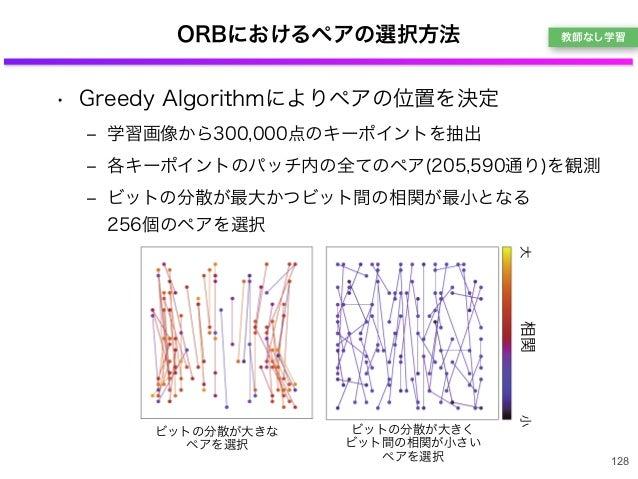 ORBにおけるペアの選択方法 • Greedy Algorithmによりペアの位置を決定 ‒ 学習画像から300,000点のキーポイントを抽出 ‒ 各キーポイントのパッチ内の全てのペア(205,590通り)を観測 ‒ ビットの分散が最大かつビッ...
