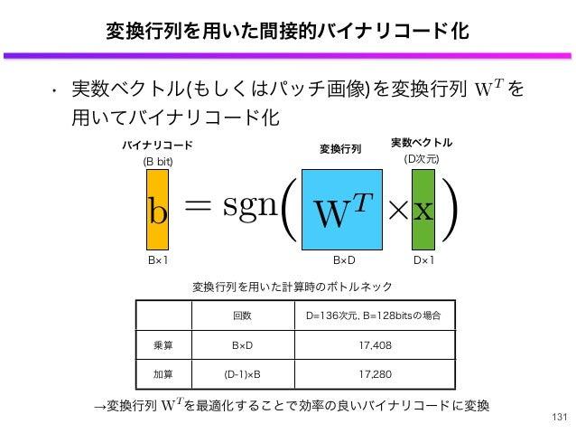 変換行列を用いた間接的バイナリコード化 • 実数ベクトル(もしくはパッチ画像)を変換行列を 用いてバイナリコード化 131 = sgn WT xb ( ) B 1 B D D 1 WT 実数ベクトル (D次元) 変換行列バイナリコード (B...