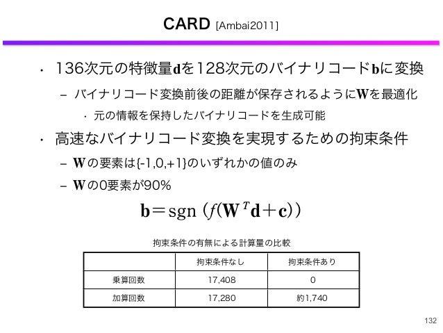CARD [Ambai2011] • 136次元の特徴量dを128次元のバイナリコードbに変換 ‒ バイナリコード変換前後の距離が保存されるようにを最適化 • 元の情報を保持したバイナリコードを生成可能 • 高速なバイナリコード変換を実現する...