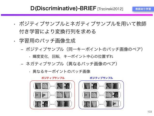 D(Discriminative)-BRIEF [Trzcinski2012] • ポジティブサンプルとネガティブサンプルを用いて教師 付き学習により変換行列を求める • 学習用のパッチ画像生成 ‒ ポジティブサンプル(同一キーポイントのパッチ...