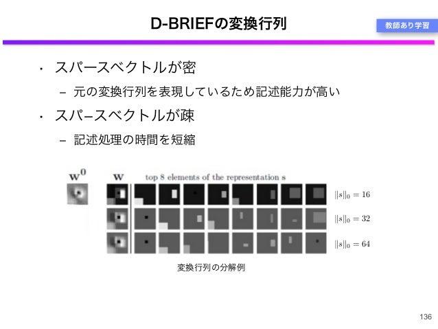 D-BRIEFの変換行列 • スパースベクトルが密 ‒ 元の変換行列を表現しているため記述能力が高い • スパスべクトルが疎 ‒ 記述処理の時間を短縮 136 s 0 = 16 s 0 = 32 s 0 = 64 教師あり学習 変換行列の分解例