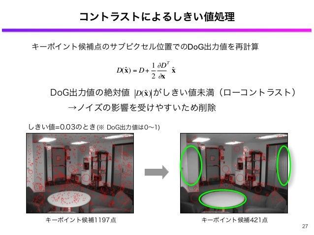 キーポイント候補点のサブピクセル位置でのDoG出力値を再計算 コントラストによるしきい値処理 € D(ˆx) = D + 1 2 ∂D ∂x T ˆx € D(ˆx)DoG出力値の絶対値 がしきい値未満(ローコントラスト) →ノイズの影響を受け...