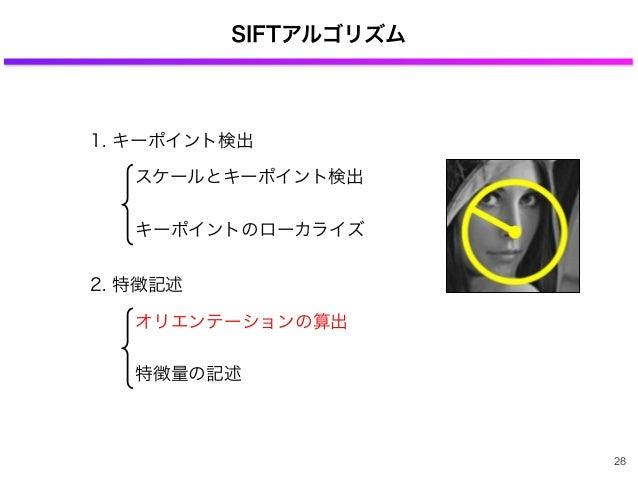 SIFTアルゴリズム 1. キーポイント検出 2. 特徴記述 スケールとキーポイント検出 キーポイントのローカライズ オリエンテーションの算出 特徴量の記述 28
