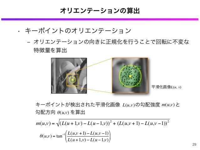 • キーポイントのオリエンテーション ‒ オリエンテーションの向きに正規化を行うことで回転に不変な 特徴量を算出 オリエンテーションの算出 € m(u,v) = (L(u +1,v) − L(u −1,v))2 + (L(u,v +1) − L...