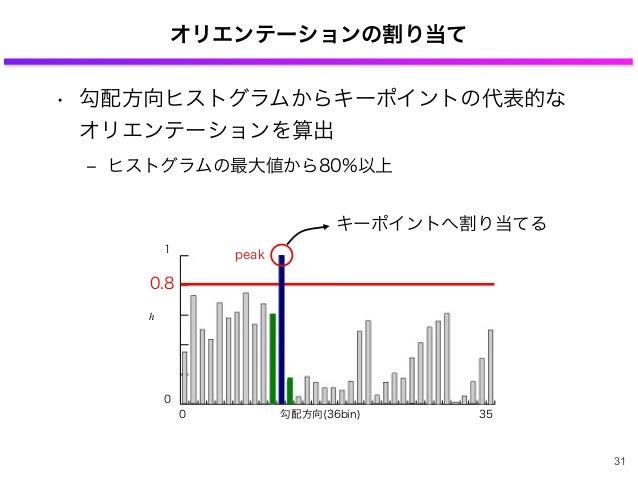 オリエンテーションの割り当て • 勾配方向ヒストグラムからキーポイントの代表的な オリエンテーションを算出 ‒ ヒストグラムの最大値から80%以上 1 0 h 0 35勾配方向(36bin) 0.8 peak キーポイントへ割り当てる 31