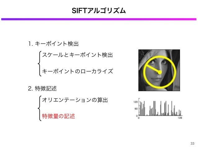 SIFTアルゴリズム 1. キーポイント検出 2. 特徴記述 スケールとキーポイント検出 キーポイントのローカライズ オリエンテーションの算出 特徴量の記述 33