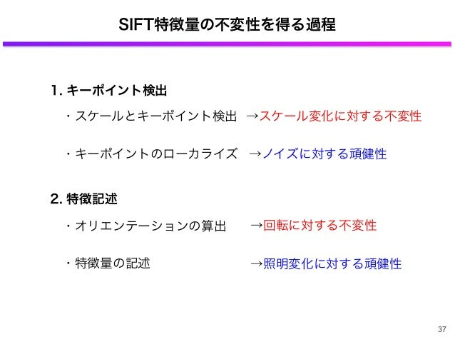 SIFT特徴量の不変性を得る過程 1. キーポイント検出 2. 特徴記述 ・スケールとキーポイント検出 ・キーポイントのローカライズ ・オリエンテーションの算出 ・特徴量の記述 →スケール変化に対する不変性 →ノイズに対する頑健性 →回転に対す...