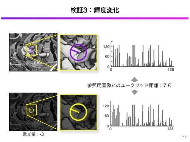 検証3:輝度変化 参照用画像とのユークリッド距離:7.8 露光量:-3 44