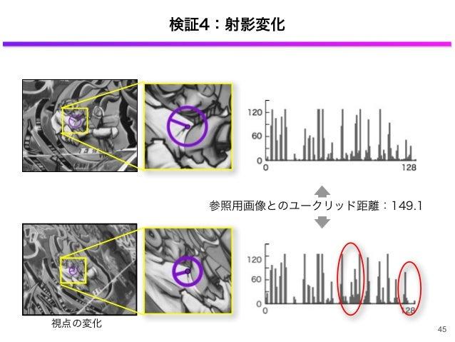 検証4:射影変化 参照用画像とのユークリッド距離:149.1 視点の変化 45