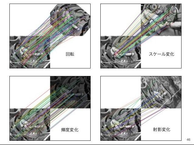 回転 スケール変化 輝度変化 射影変化 46