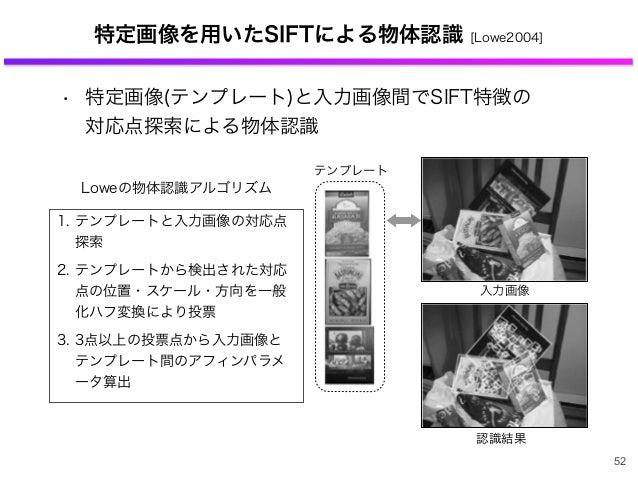 特定画像を用いたSIFTによる物体認識 [Lowe2004] 1. テンプレートと入力画像の対応点 探索 2. テンプレートから検出された対応 点の位置・スケール・方向を一般 化ハフ変換により投票 3. 3点以上の投票点から入力画像と テンプレ...