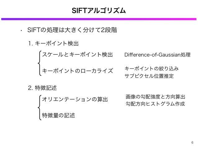 SIFTアルゴリズム • SIFTの処理は大きく分けて2段階 1. キーポイント検出 2. 特徴記述 スケールとキーポイント検出 キーポイントのローカライズ Difference-of-Gaussian処理 キーポイントの絞り込み サブピクセル位...