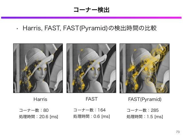 コーナー検出 73 • Harris, FAST, FAST(Pyramid)の検出時間の比較 Harris FAST FAST(Pyramid) コーナー数:80 コーナー数:164 コーナー数:285 処理時間:20.6 [ms] 処理時間...