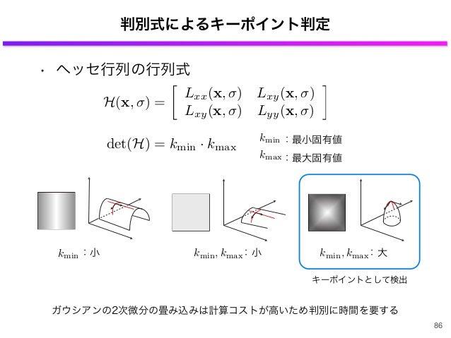 • ヘッセ行列の行列式 判別式によるキーポイント判定 ガウシアンの2次微分の畳み込みは計算コストが高いため判別に時間を要する 86 det(H) = kmin · kmax kmin kmax :最小固有値 :最大固有値 kmin, kmax:...
