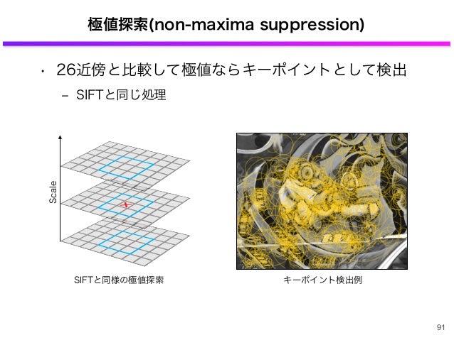 極値探索(non-maxima suppression)  • 26近傍と比較して極値ならキーポイントとして検出 ‒ SIFTと同じ処理 91 キーポイント検出例 Scale SIFTと同様の極値探索