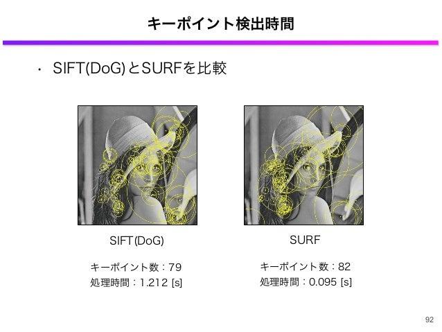 • SIFT(DoG)とSURFを比較 キーポイント検出時間 92 SIFT(DoG) SURF キーポイント数:79 キーポイント数:82 処理時間:1.212 [s] 処理時間:0.095 [s]