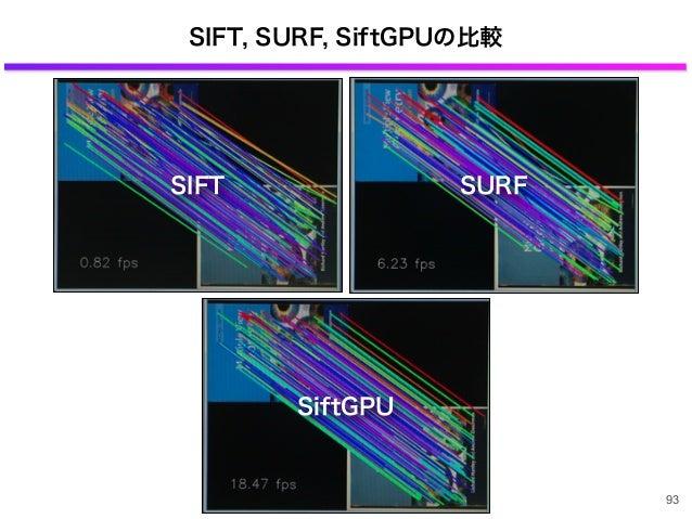 93 SIFT SURF SiftGPU SIFT, SURF, SiftGPUの比較