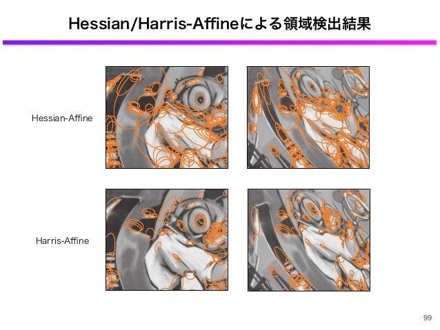 Hessian/Harris-Affineによる領域検出結果 99 Hessian-Affine Harris-Affine