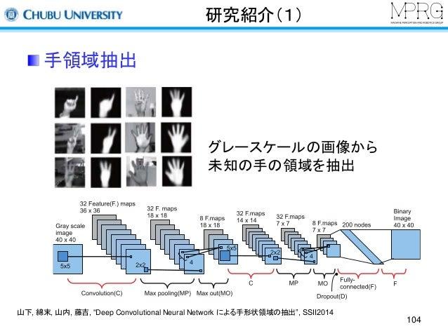"""研究紹介(1)  手領域抽出  グレースケールの画像から  未知の手の領域を抽出  104  山下, 綿末, 山内, 藤吉, """"Deep Convolutional Neural Network による手形状領域の抽出"""", SSII2014"""