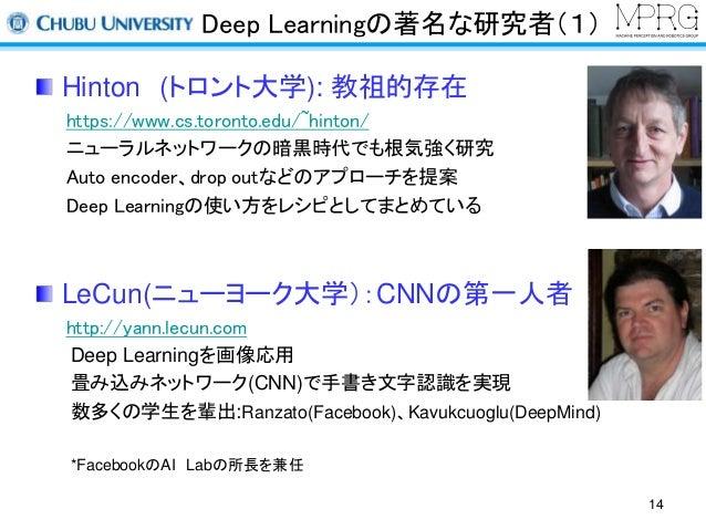 Deep Learningの著名な研究者(1)  Hinton (トロント大学): 教祖的存在  https://www.cs.toronto.edu/~hinton/  ニューラルネットワークの暗黒時代でも根気強く研究  Auto encod...