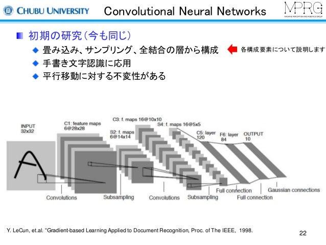 Convolutional Neural Networks  初期の研究(今も同じ)  畳み込み、サンプリング、全結合の層から構成  手書き文字認識に応用  平行移動に対する不変性がある  各構成要素について説明します  Y. LeCun, e...