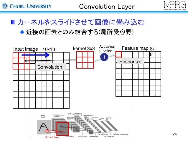 Convolution Layer  カーネルをスライドさせて画像に畳み込む  近接の画素とのみ結合する(局所受容野)  Input image 10x10 kernel 3x3 Feature map 8x  Convolution  Res...