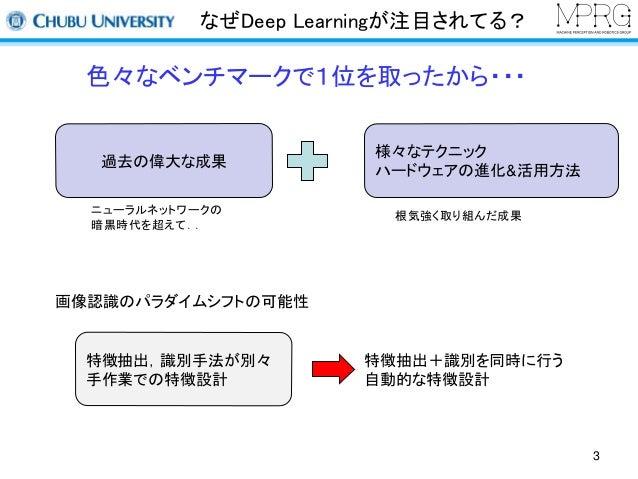 MIRU2014 tutorial deeplearning Slide 3