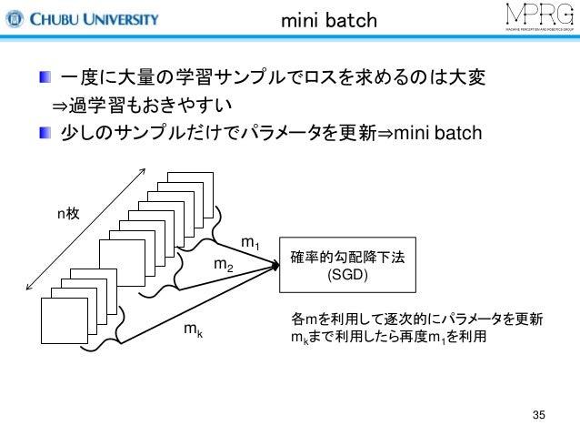 mini batch  一度に大量の学習サンプルでロスを求めるのは大変  ⇒過学習もおきやすい  少しのサンプルだけでパラメータを更新⇒mini batch  確率的勾配降下法  (SGD)  m1  m2  mk  各mを利用して逐次的にパラ...