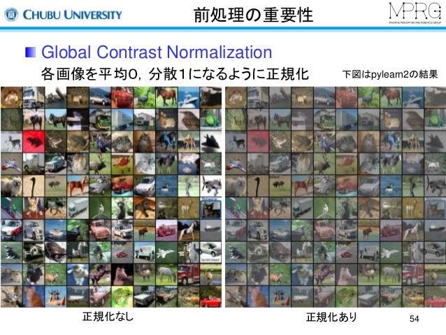 前処理の重要性  Global Contrast Normalization  各画像を平均0,分散1になるように正規化  下図はpylearn2の結果  正規化なし正規化あり  54