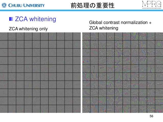 前処理の重要性  ZCA whitening  56  ZCA whitening only  Global contrast normalization +  ZCA whitening