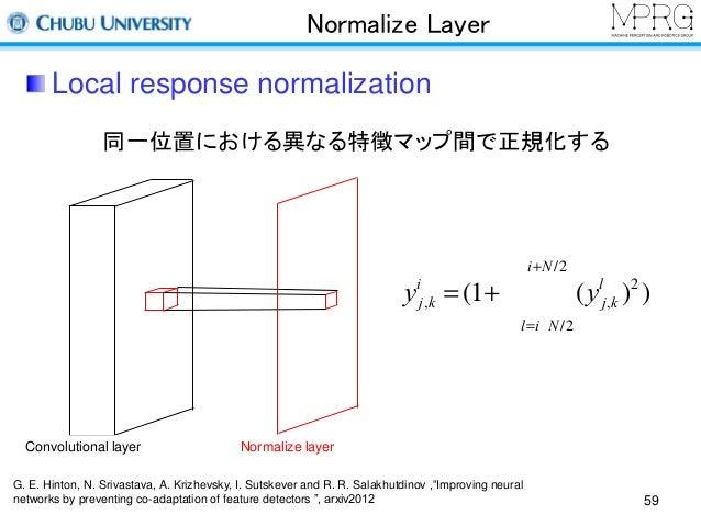 Normalize Layer  Local response normalization  同一位置における異なる特徴マップ間で正規化する  Convolutional layer Normalize layer  yi  i+N/2  å ...