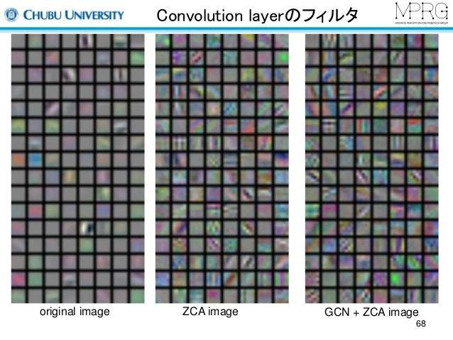Convolution layerのフィルタ  original image ZCA image GCN + ZCA image  68