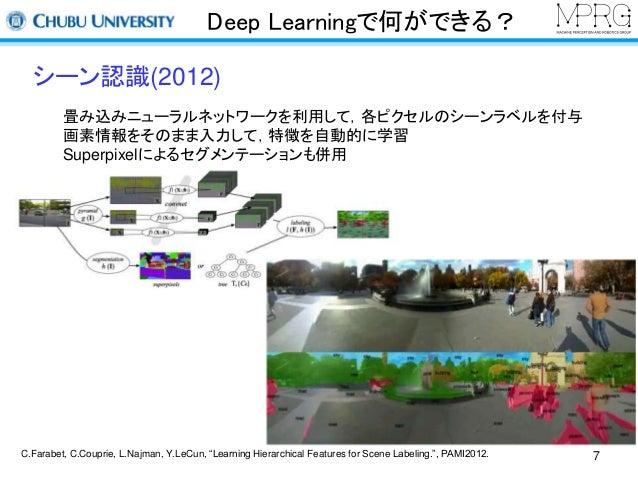 Deep Learningで何ができる?  シーン認識(2012)  畳み込みニューラルネットワークを利用して,各ピクセルのシーンラベルを付与  画素情報をそのまま入力して,特徴を自動的に学習  Superpixelによるセグメンテーションも併...