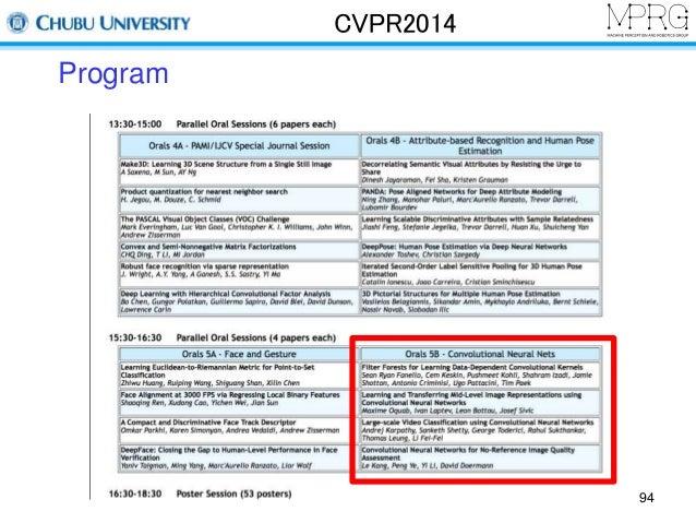 CVPR2014  Program  94